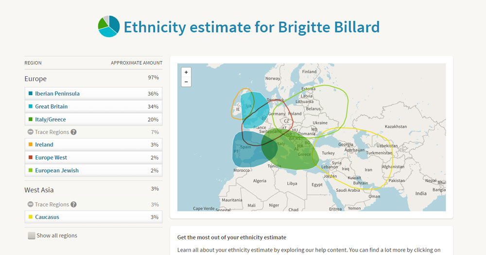 Analyse autosomale chez Ancestry DNA